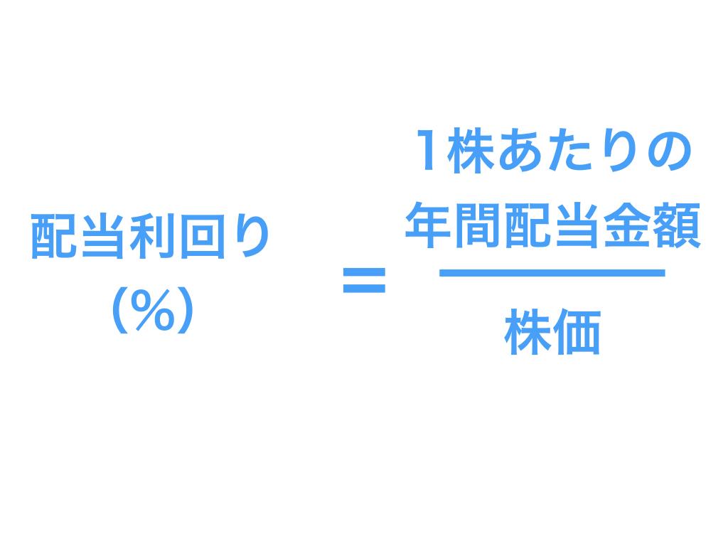 配当利回りと配当性向_2