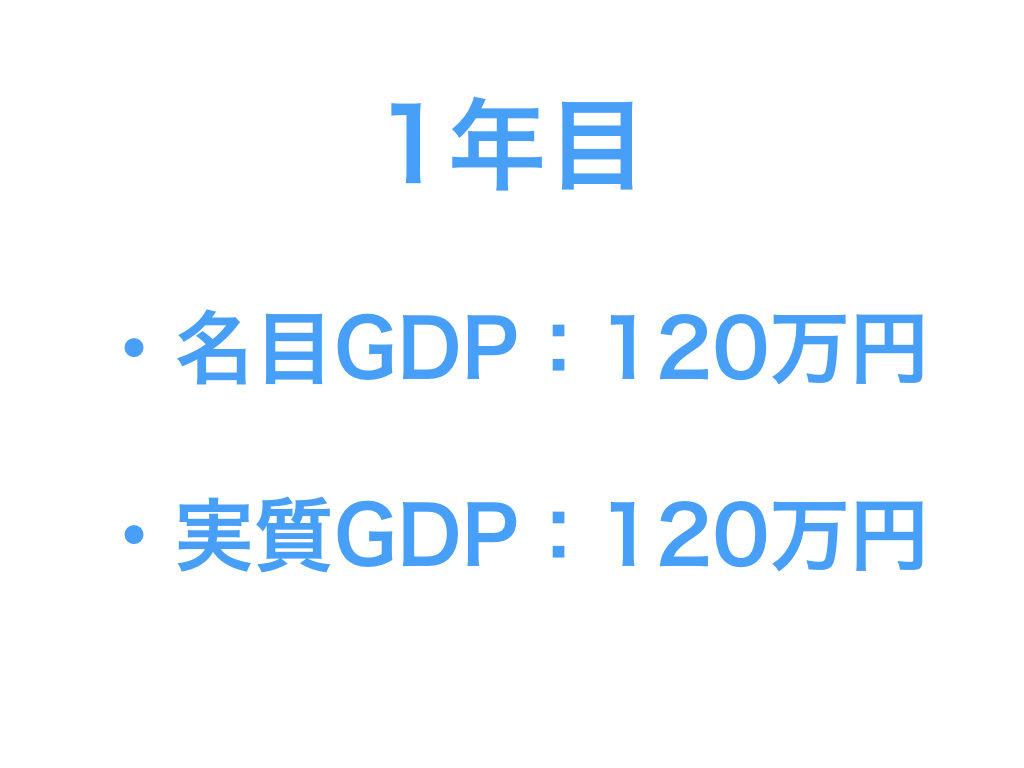 GDPとは_4