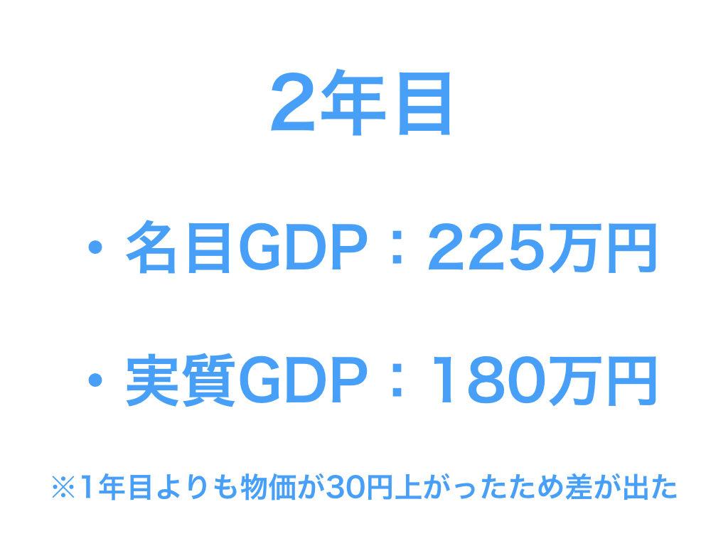 GDPとは_6