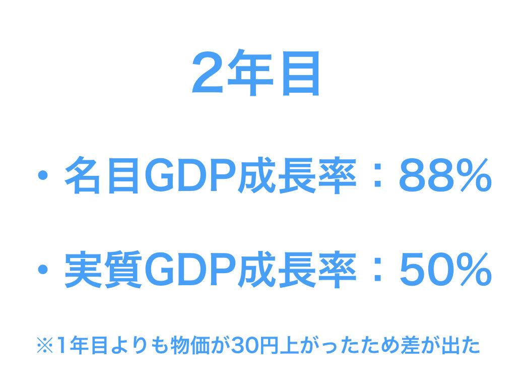GDPとは_7