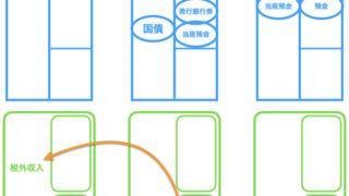 図11. MMTの解説