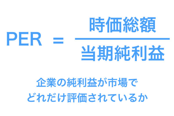 【投資判断に役立つモノサシ】PERのわかりやすい解説