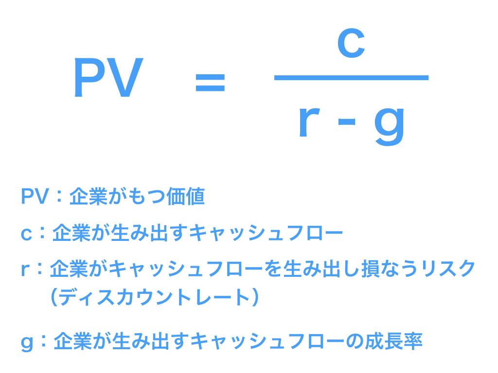 PV(企業価値)1