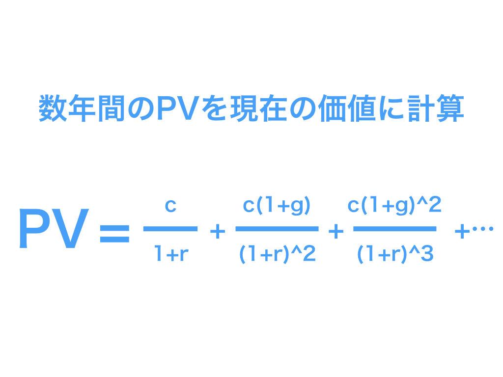 PV(企業価値)4