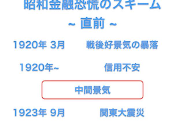 昭和金融恐慌②_1-2