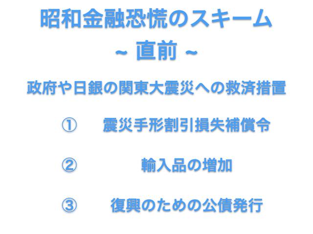 関東大震災への3つの救済措置