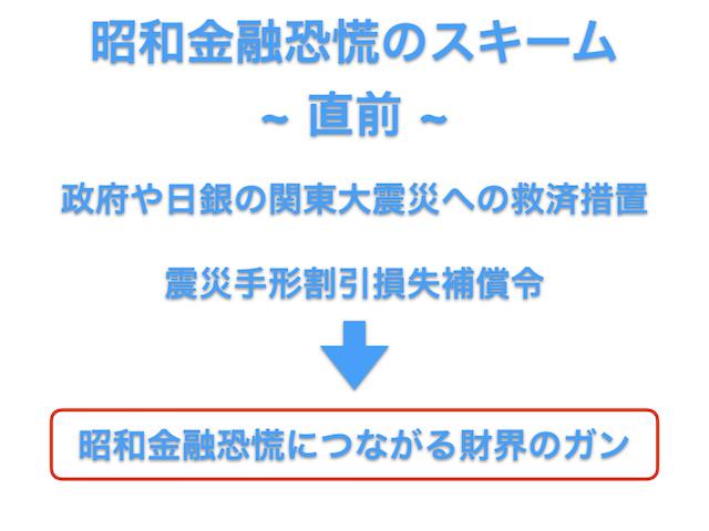 昭和金融恐慌③_1
