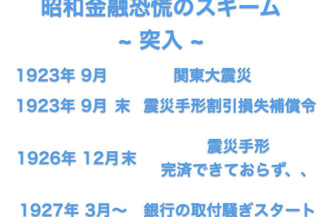 【歴史に学ぶ経済サイクル】昭和金融恐慌をわかりやすく解説 ③突入