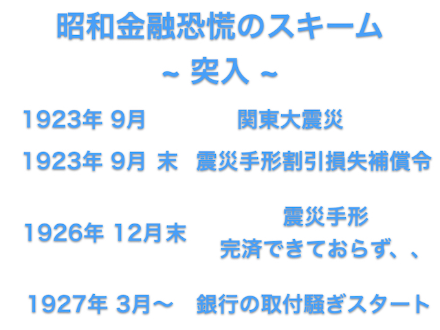 昭和金融恐慌③_2