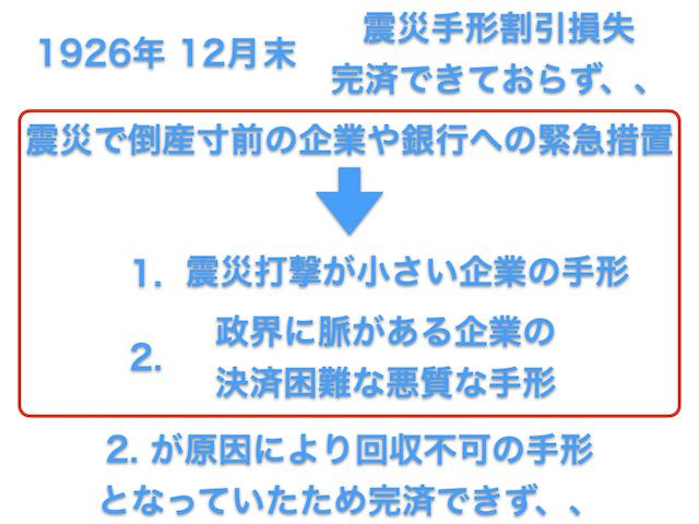 昭和金融恐慌③_3