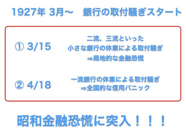 昭和金融恐慌③_4