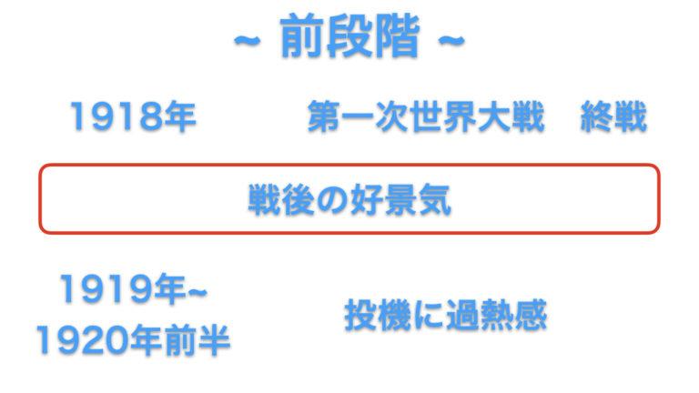 【歴史に学ぶ経済サイクル】昭和金融恐慌をわかりやすく解説 ①発端