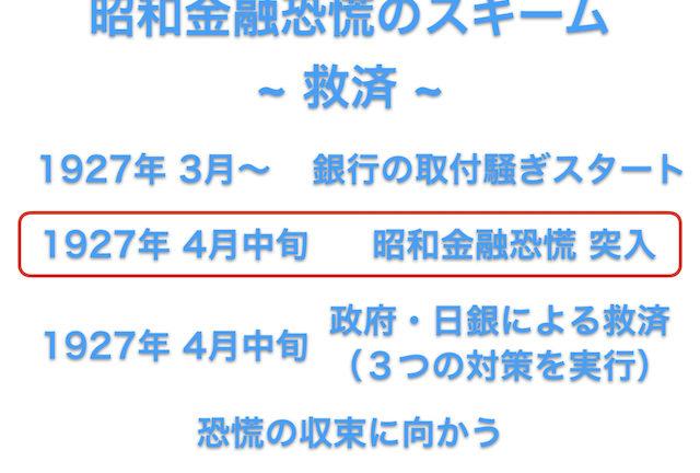 昭和金融恐慌④_1