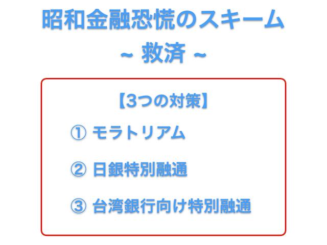 昭和金融恐慌④_2
