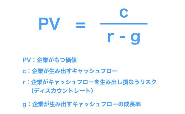 PV(企業価値)