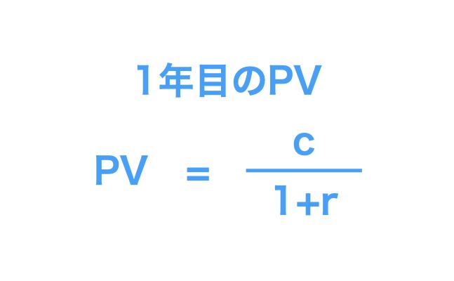 1年目のPV(企業価値)