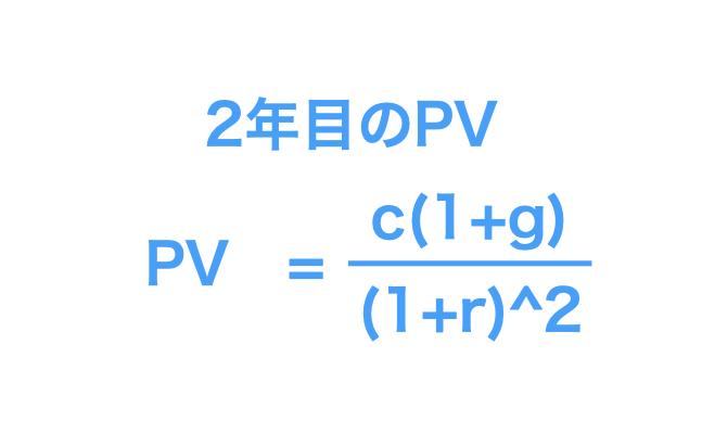 2年目のPV(企業価値)