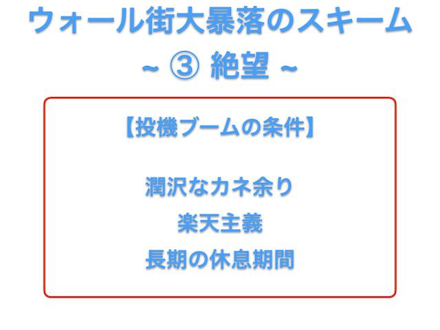 図1. ウォール街大暴落のスキーム ~ ③ 絶望 ~