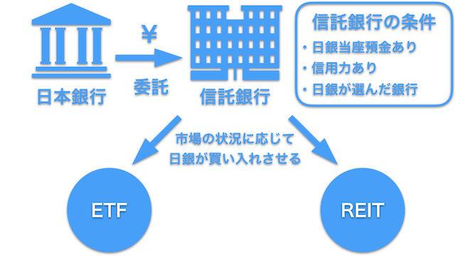 日銀ETF買い入れ1