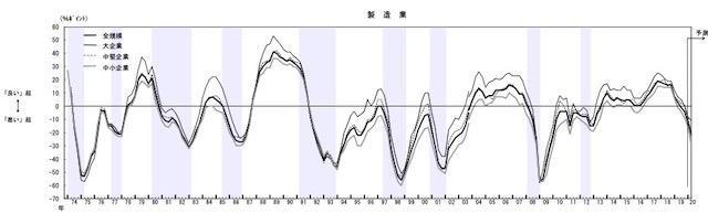 2003_短観_3