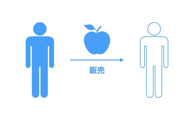 りんごを販売