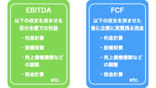 EBITDAとFCFの大きな違い.