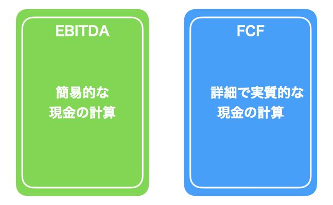 EBITDAは簡易的計算、FCFは実質的計算