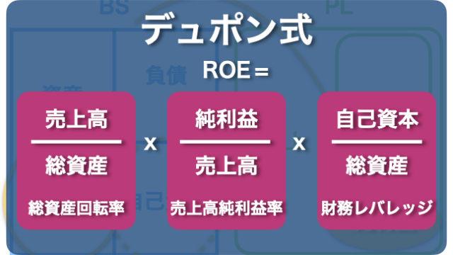 ROEを分解をする