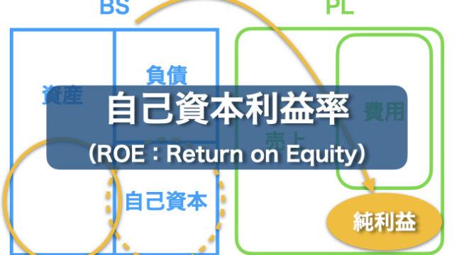 自己資本利益率(ROE)