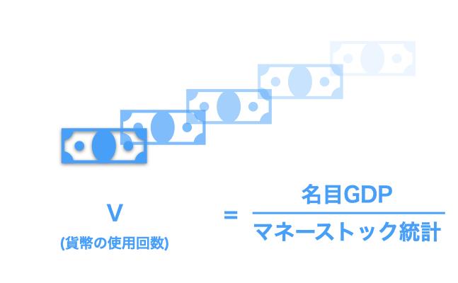 マネーストック統計からみる貨幣の流通速度