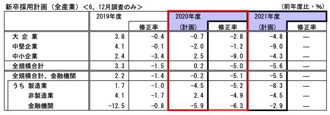 2006_短観_11