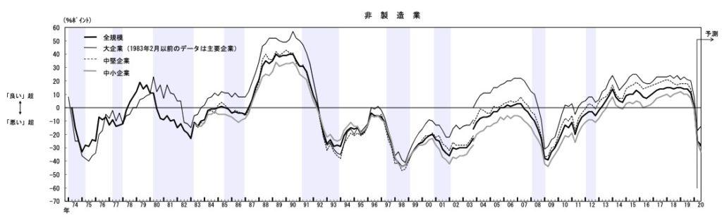 2006_短観_4