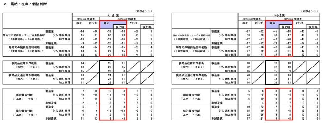 2006_短観_5