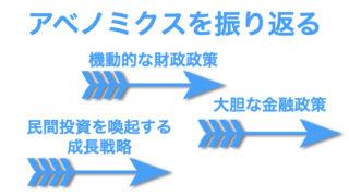 アベノミクスの3本の矢