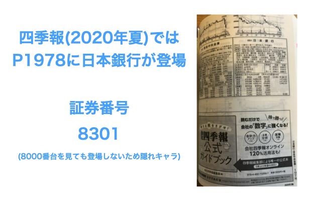 日本銀行の四季報