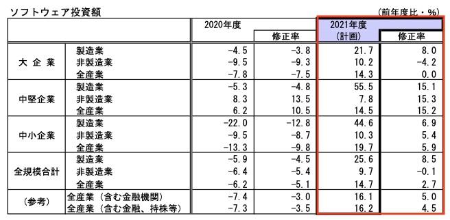 20210704_日銀短観_9